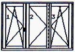 tvary oken - okno tříkřídlé 2krát otvíravě sklopné, 1krát otvíravé
