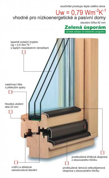 Okno Pasiv Plus