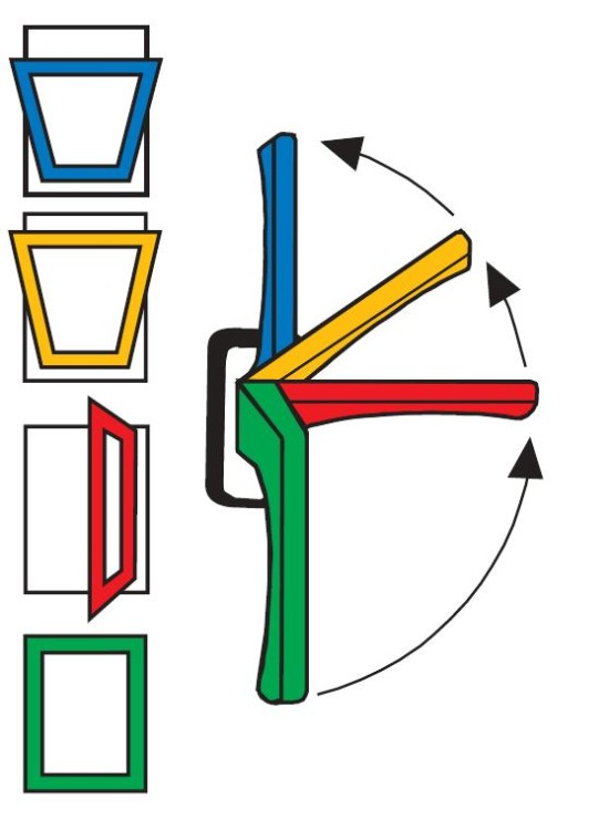 návod k obsluze - schéma správného otevírání okenního křídla