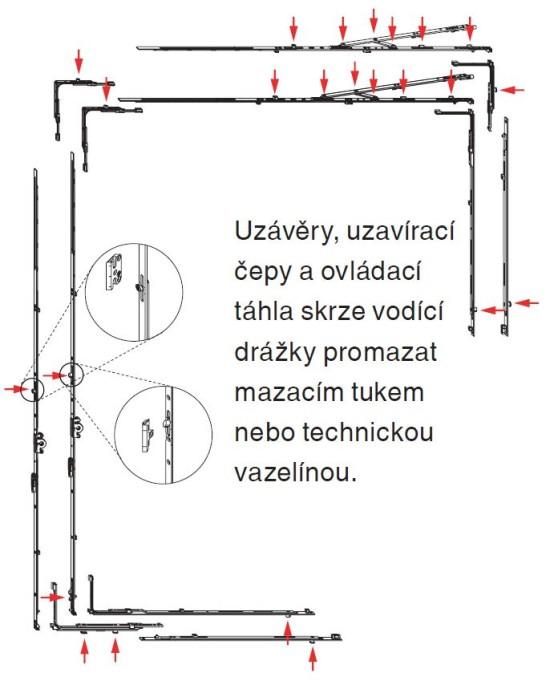 návod k obsluze - jak promazat části kování okna